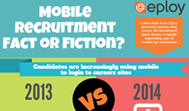 Mobile Recruitment - Fact or Fiction?