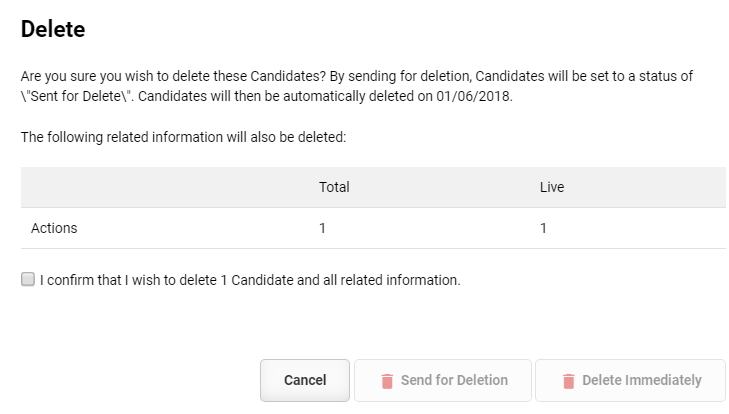 Candidate Deletion & The Right to be Forgotten