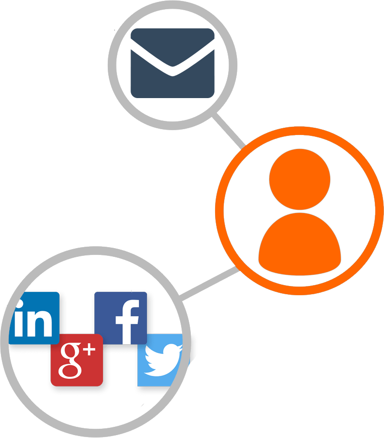 Integrating with you social networks